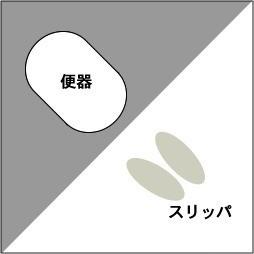 #1 田舎から大阪へ。最初に住んだボロアパートの話。